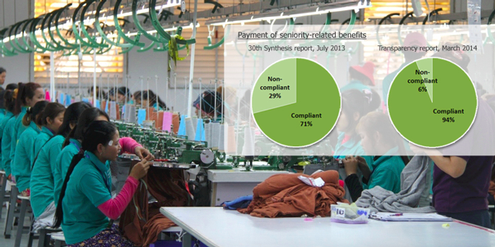 Die Datenbank informiert über die Arbeitsbedingungen in kambodschanischen Textilfabriken.