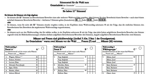 So sollte der Wahlzettel für die Kommunalwahl in Rheinland-Pfalz aussehen.