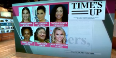 Hollywood-Frauen institutionalisieren den Kampf gegen Gewalt am Arbeitsplatz.